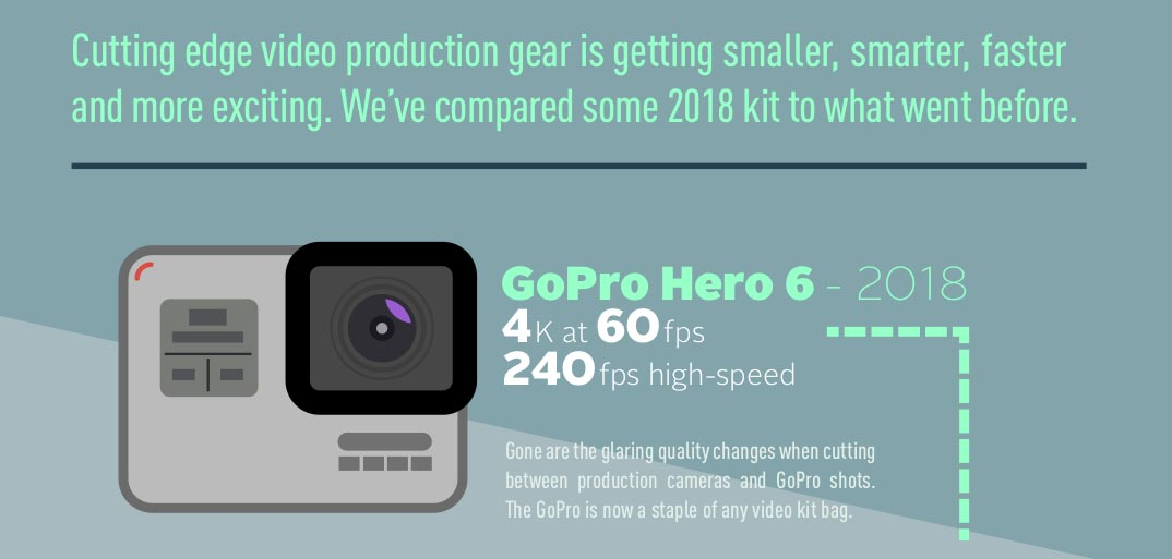 video production infographic  preview